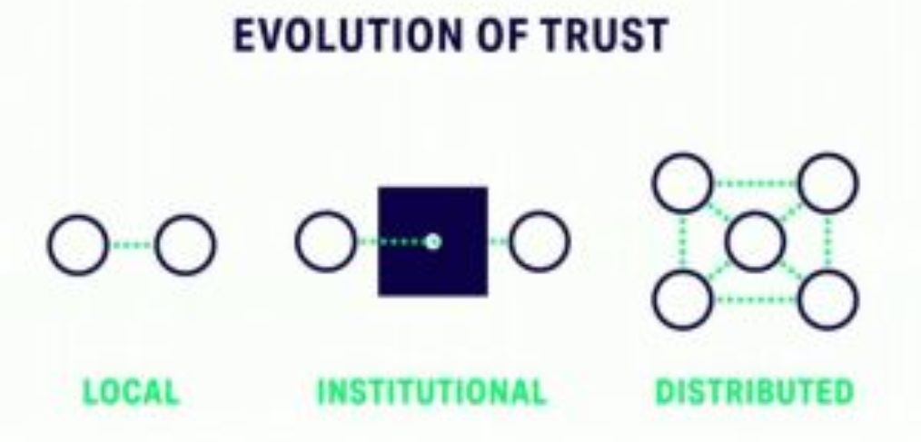 "The Internet Has Altered the Meaning of ""Truth"" and ""Trust"""